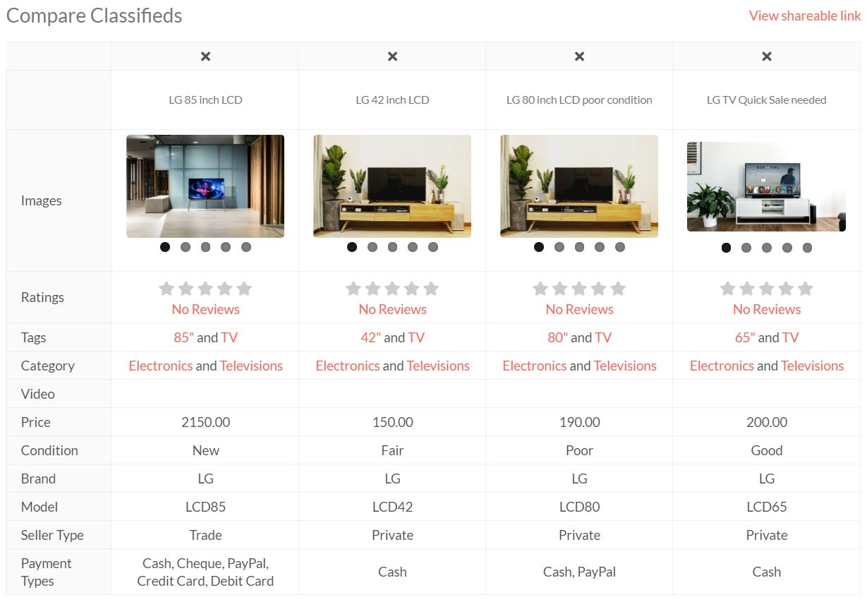 compare classified listings
