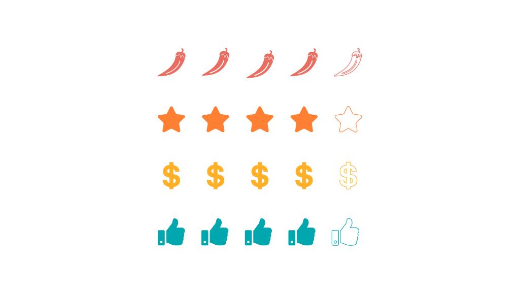 Multiratings and Reviews V2